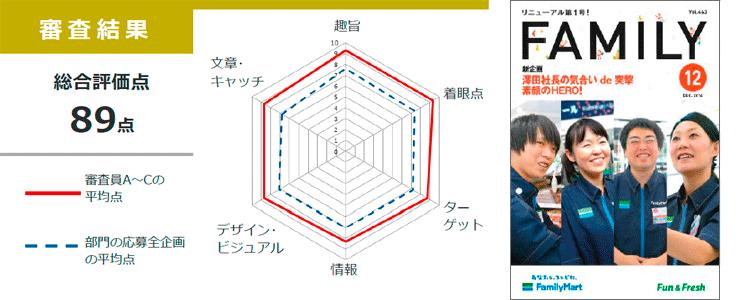 澤田社長の気合de突撃/ユニー・ファミリーマートホールディングス株式会社