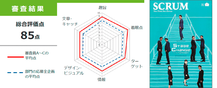 Stage Change チームTOMOSHI/ソニー生命保険株式会社