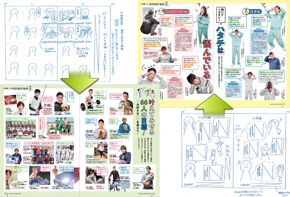 前田さんの手描きのラフで関係者全員に企画意図がきっちり伝わり、的確な誌面へと仕上がります