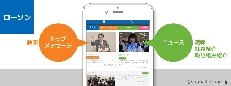 ローソン_社内報のアプリ