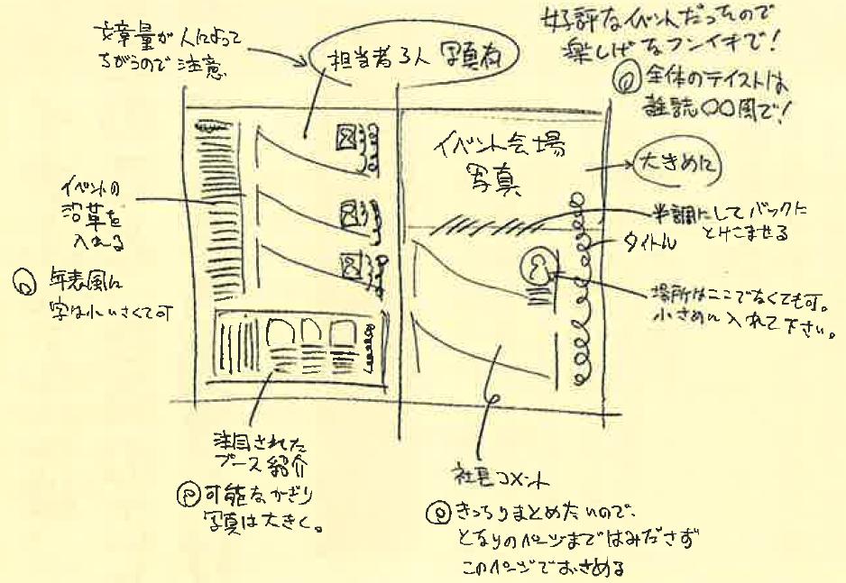 関根さんが伝授するラフの書き方、紙面構成の考え方