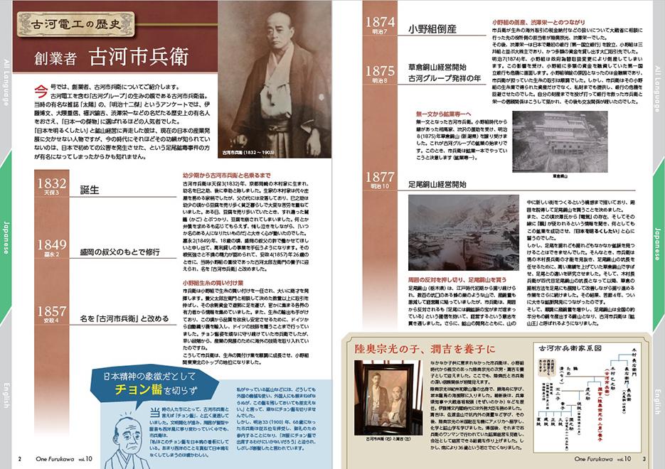 「古河電工」の歴史第1回目