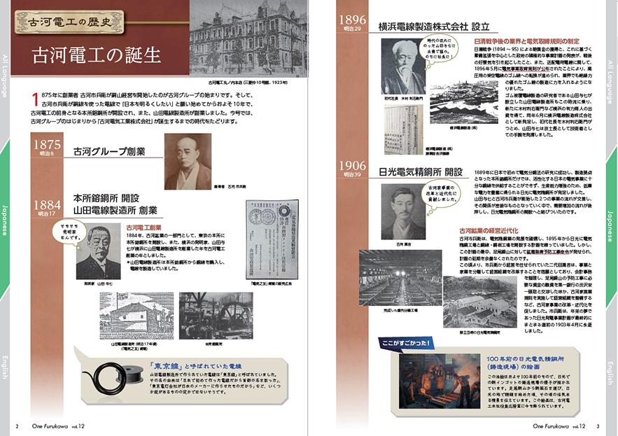 古河電工の歴史の2回目