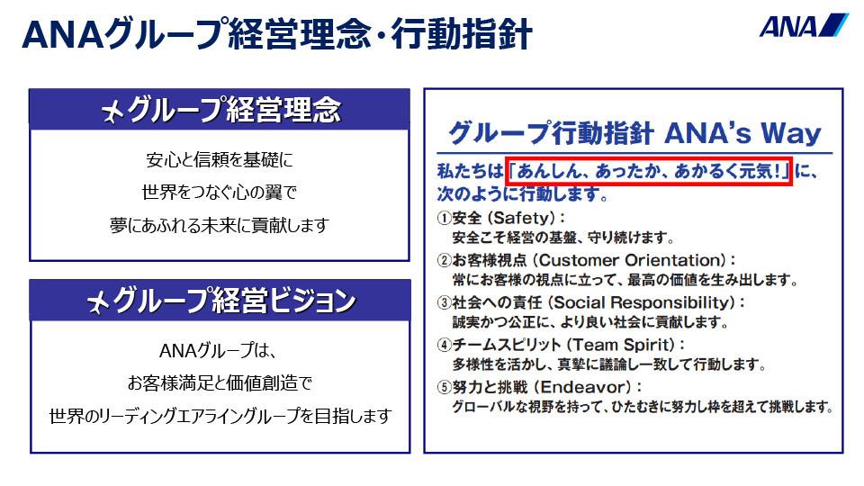 ANAグループ経営理念・行動指針