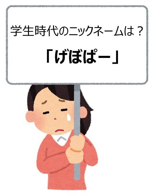 回答例/ニックネーム