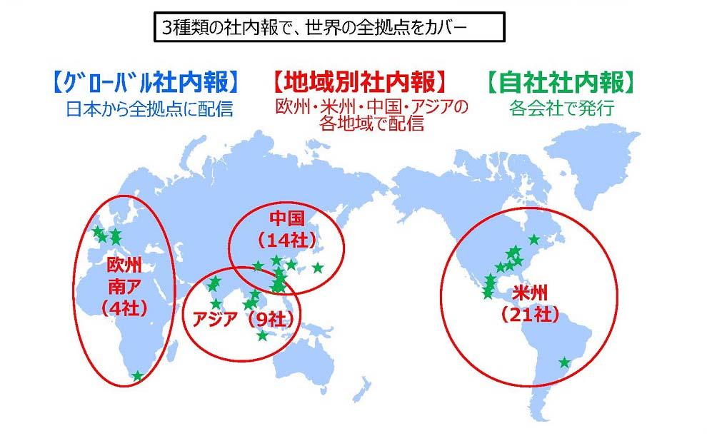 豊田合成では3種類の社内報を発行し海外拠点に対応している