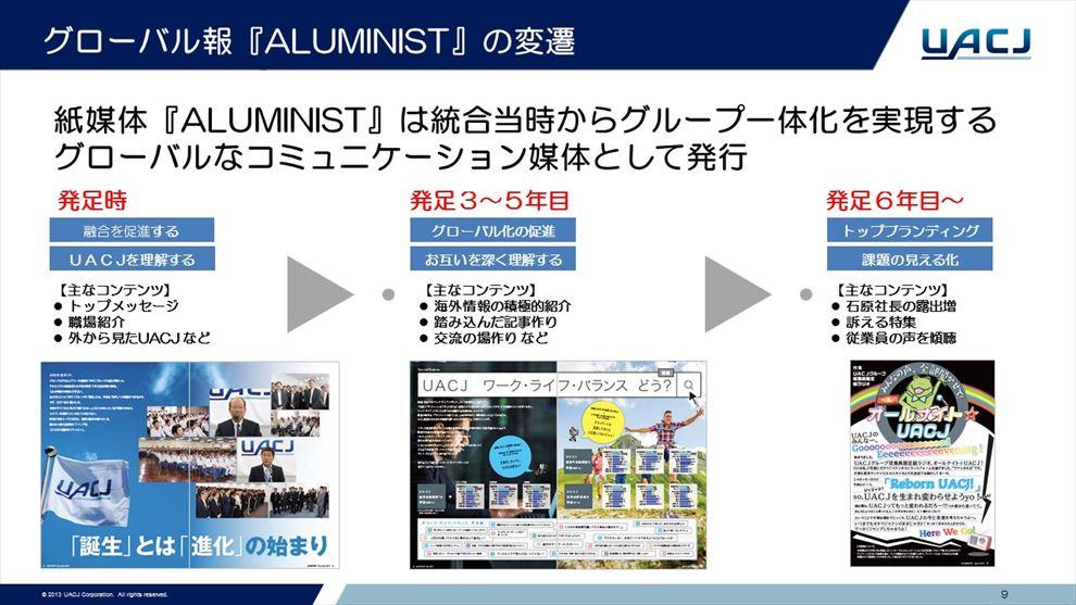 グローバル報『ALUMINIST』は、発足以来、明確なテーマを掲げて編集してきた