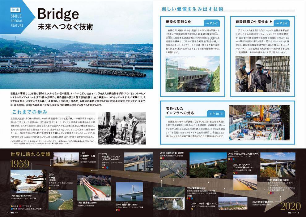 2020年10月号の『Bridge特集』。堺さんの思い入れが強い企画