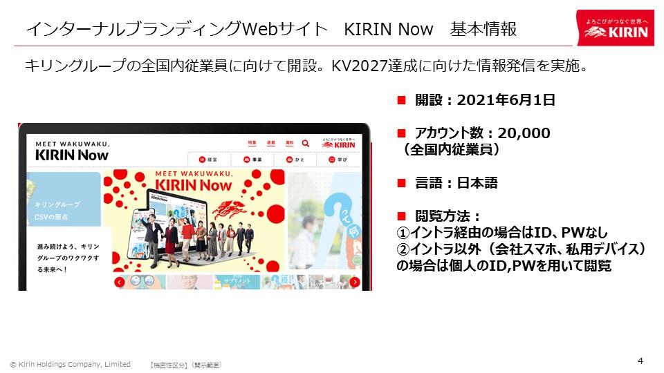 新たなWeb社内報「KIRIN Now」を2021年6月1日に開設